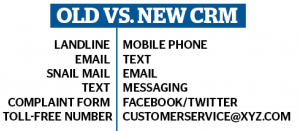 Old vs New CRM